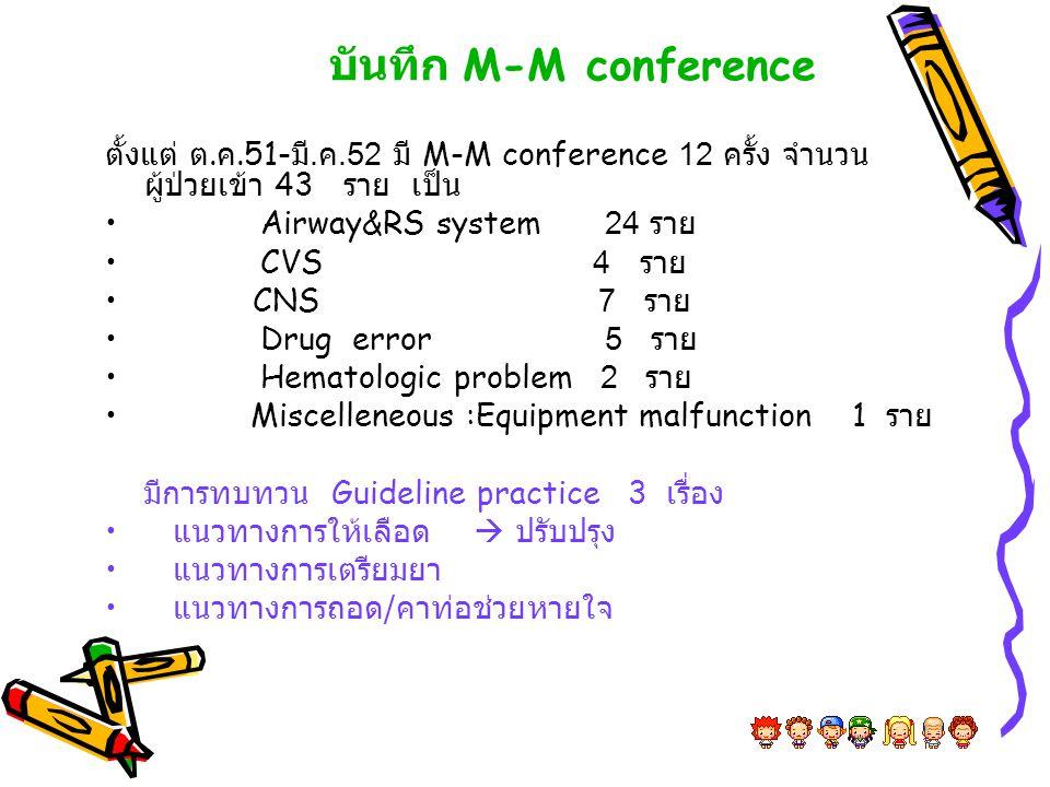 บันทึก M-M conference ตั้งแต่ ต.ค.51-มี.ค.52 มี M-M conference 12 ครั้ง จำนวนผู้ป่วยเข้า 43 ราย เป็น.