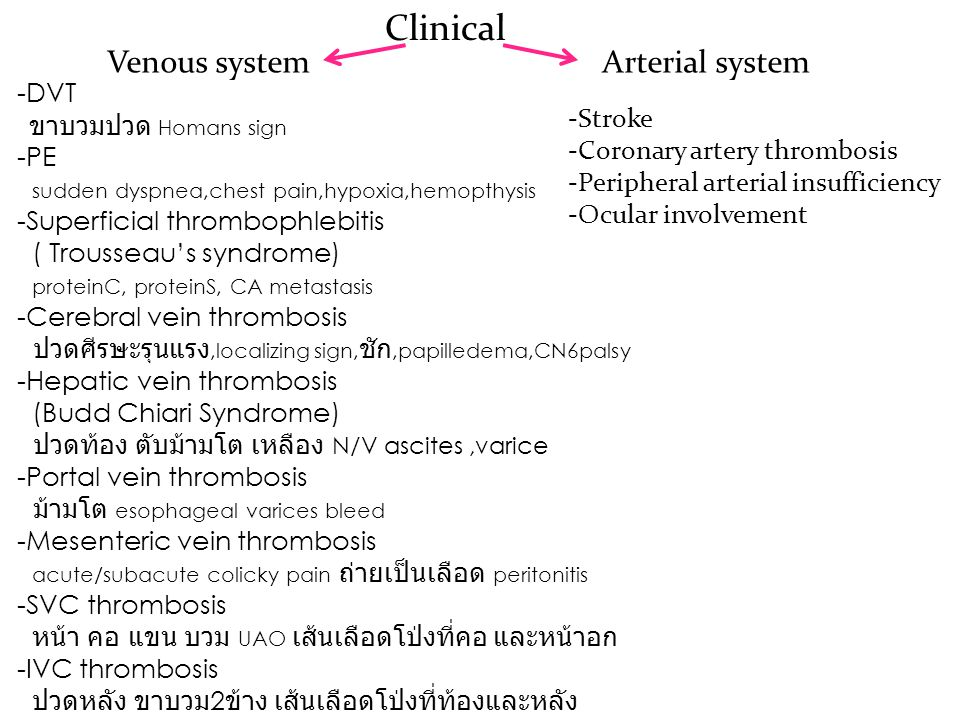 Clinical Venous system Arterial system -DVT -Stroke -PE