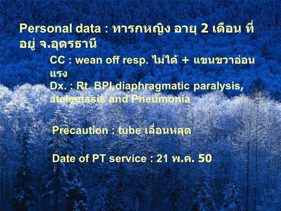 Personal data : ทารกหญิง อายุ 2 เดือน ที่อยู่ จ.อุดรธานี