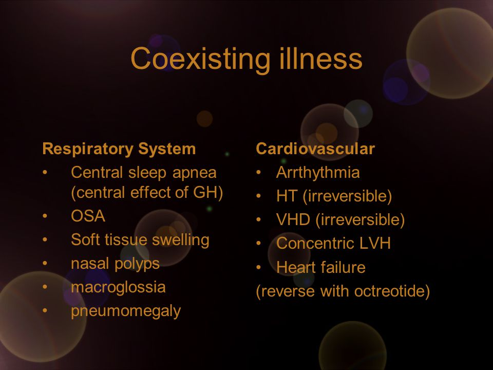 Coexisting illness Respiratory System