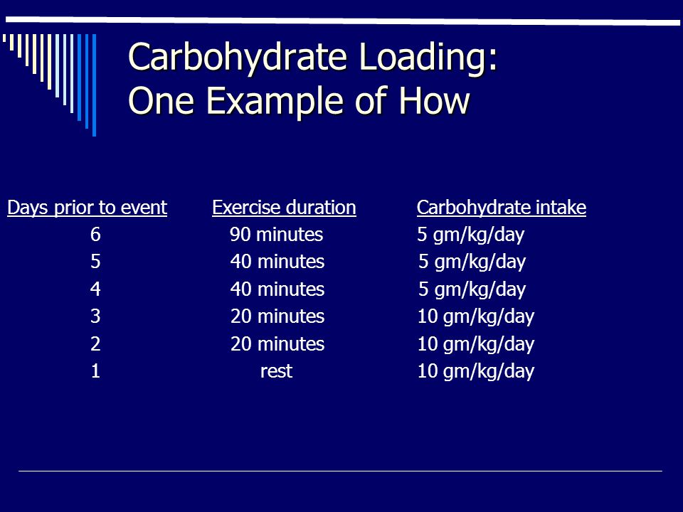 Carbohydrate Loading: One Example of How