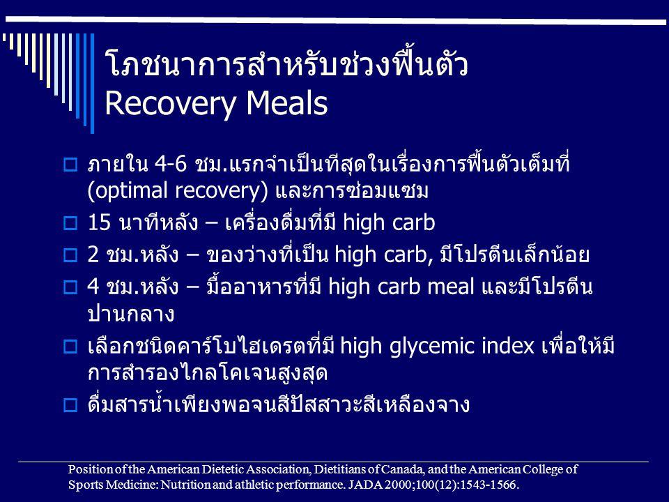 โภชนาการสำหรับช่วงฟื้นตัว Recovery Meals