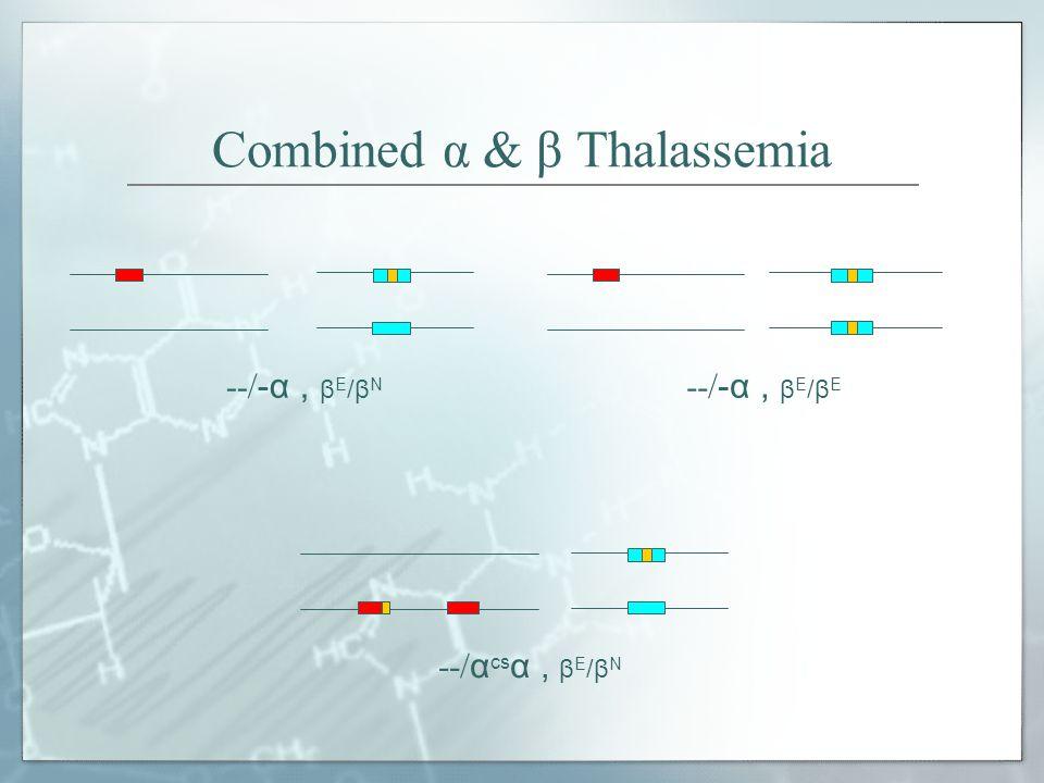 Combined α & β Thalassemia