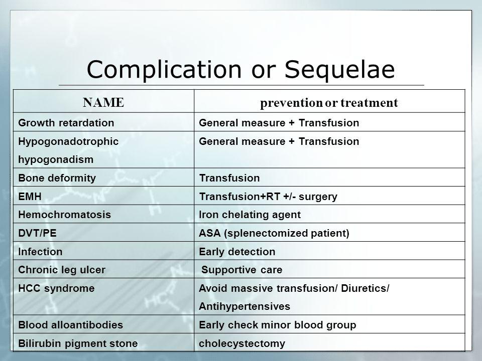 Complication or Sequelae