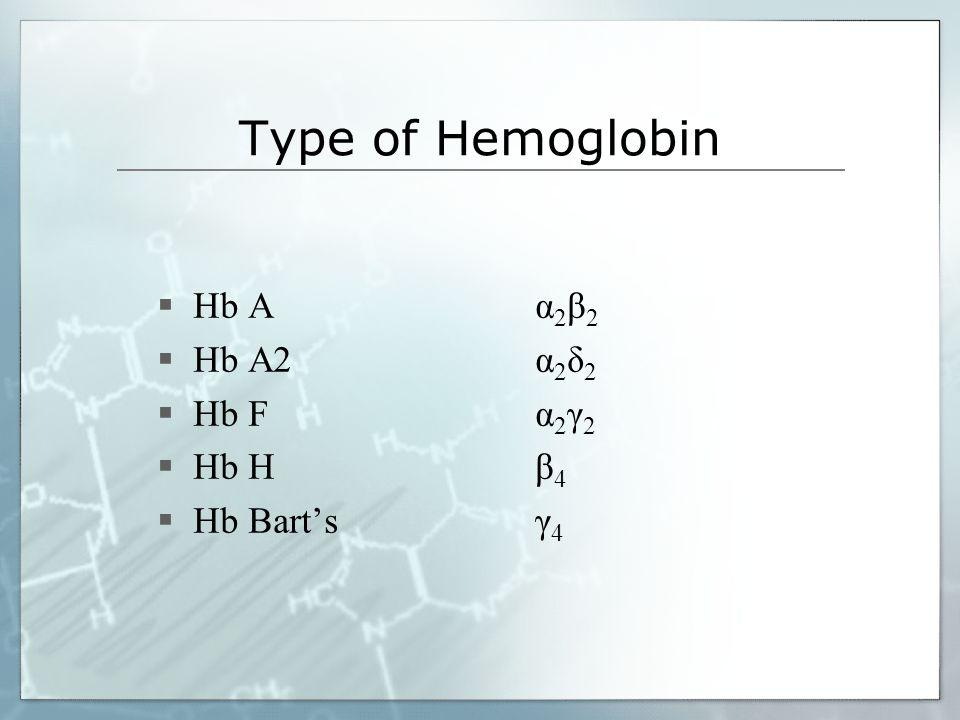 Type of Hemoglobin Hb A Hb A2 Hb F Hb H Hb Bart's α2β2 α2δ2 α2γ2 β4 γ4