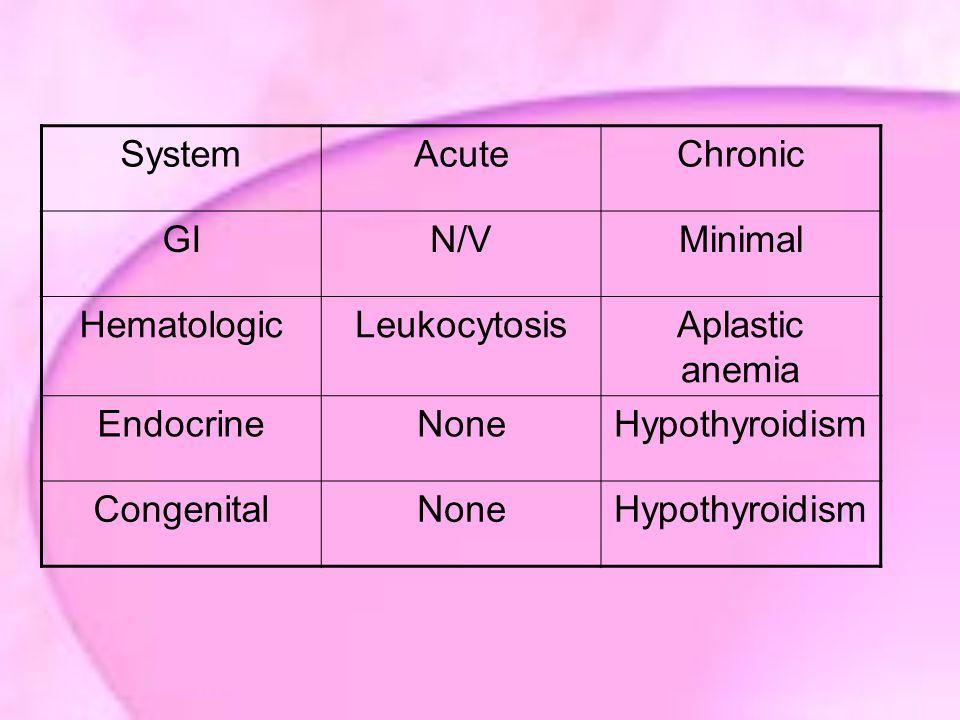 System Acute. Chronic. GI. N/V. Minimal. Hematologic. Leukocytosis. Aplastic anemia. Endocrine.