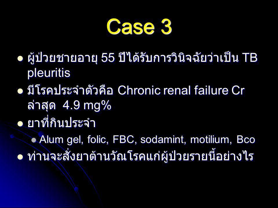 Case 3 ผู้ป่วยชายอายุ 55 ปีได้รับการวินิจฉัยว่าเป็น TB pleuritis
