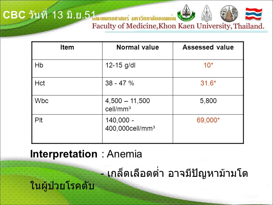 Interpretation : Anemia