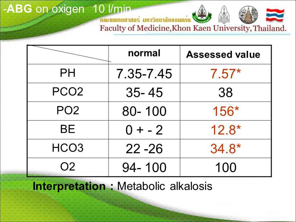 -ABG on oxigen 10 l/min normal. Assessed value. PH. 7.35-7.45. 7.57* PCO2. 35- 45. 38. PO2.