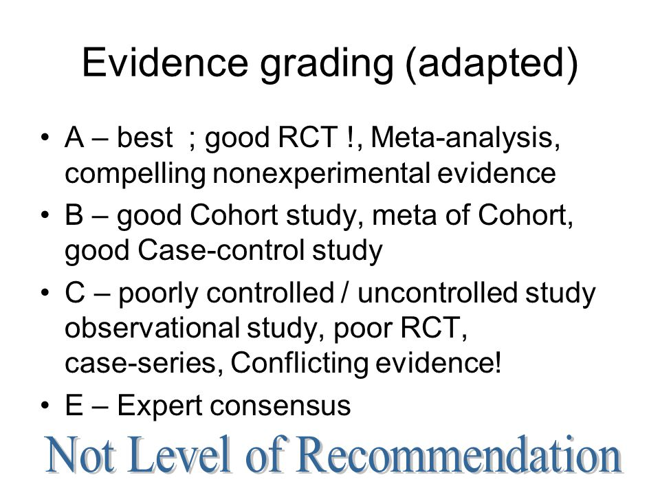 Evidence grading (adapted)