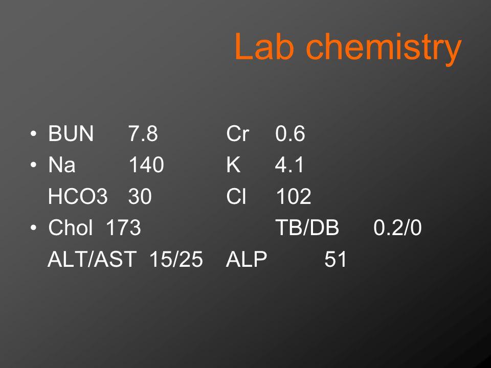 Lab chemistry BUN 7.8 Cr 0.6 Na 140 K 4.1 HCO3 30 Cl 102