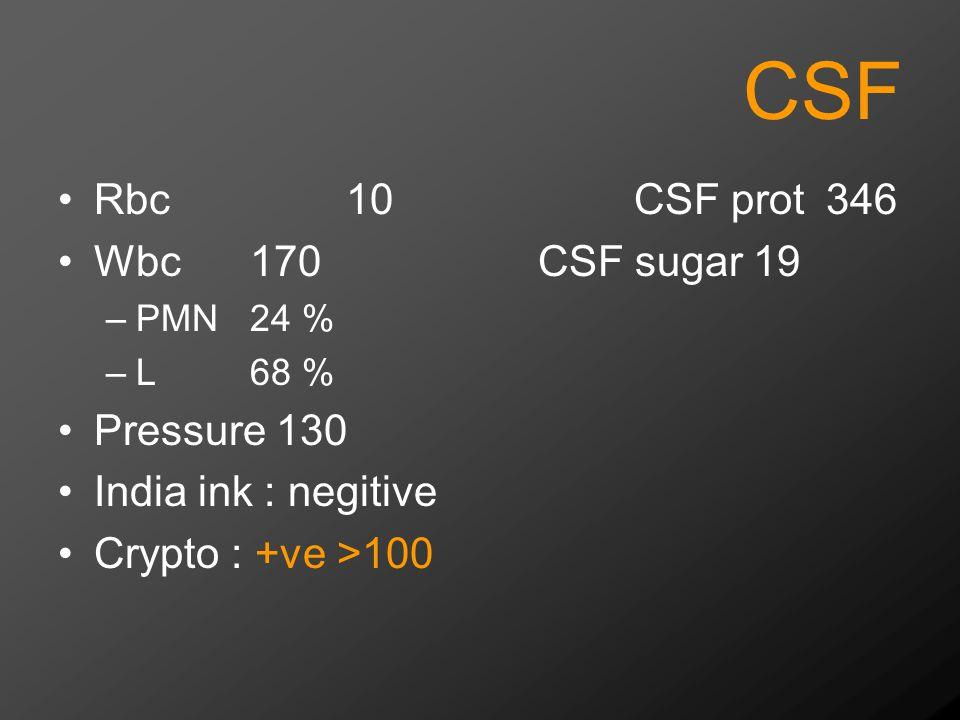 CSF Rbc 10 CSF prot 346 Wbc 170 CSF sugar 19 Pressure 130