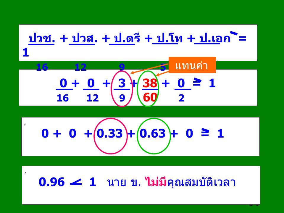 ปวช. + ปวส. + ป.ตรี + ป.โท + ป.เอก = 1 16 12 9 5 2