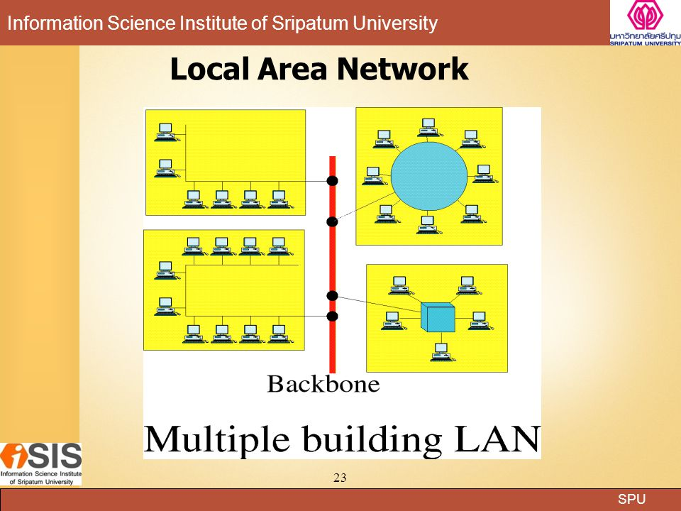 Local Area Network