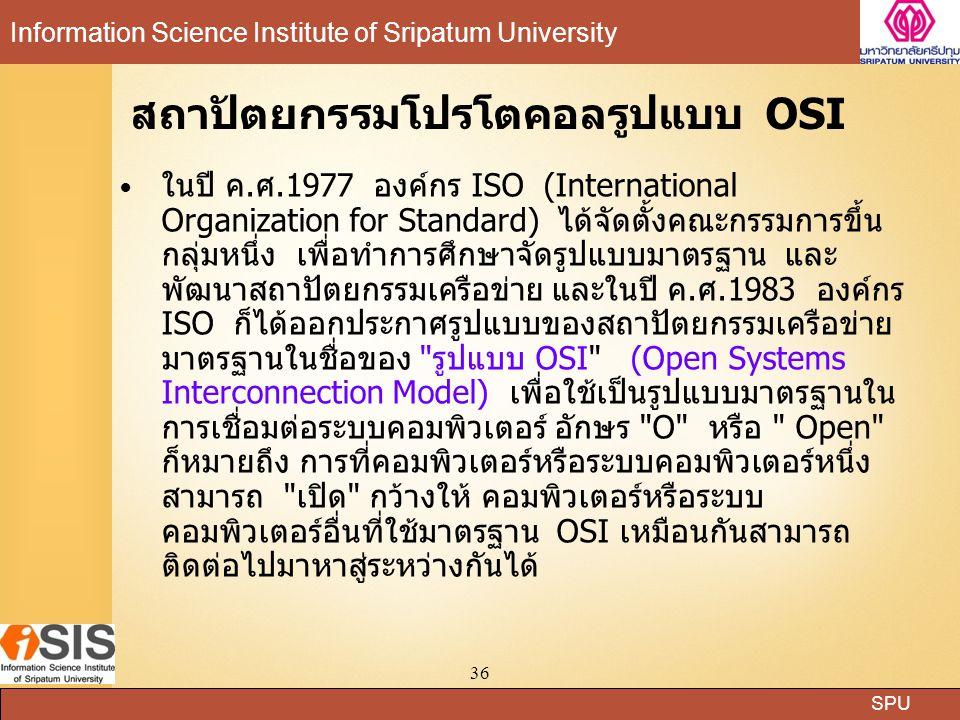 สถาปัตยกรรมโปรโตคอลรูปแบบ OSI