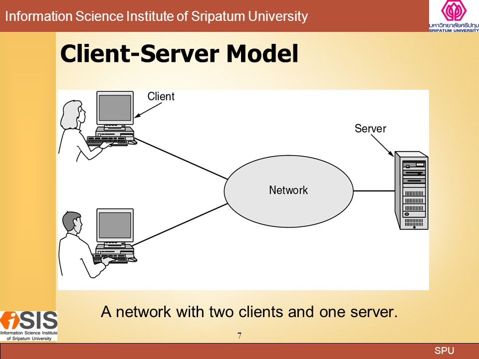 A network with two clients and one server.