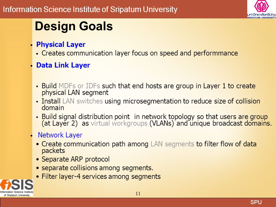 Design Goals Physical Layer. Creates communication layer focus on speed and performmance. Data Link Layer.