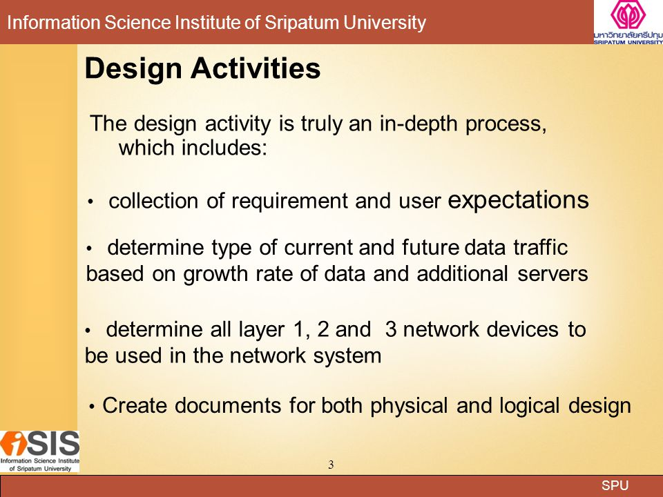 Design Activities collection of requirement and user expectations
