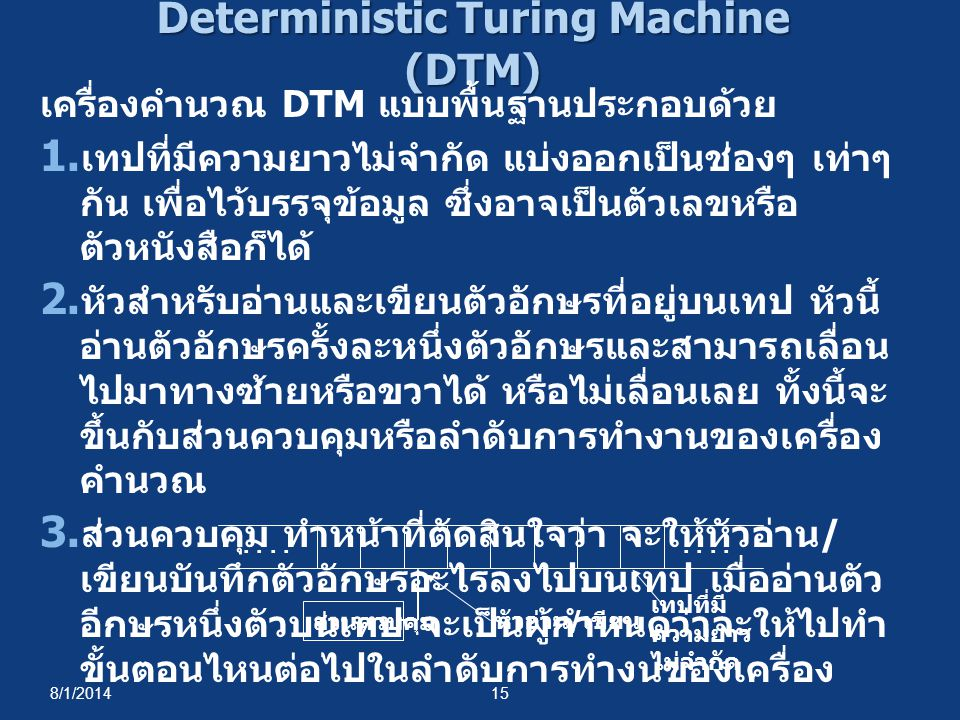 Deterministic Turing Machine (DTM)