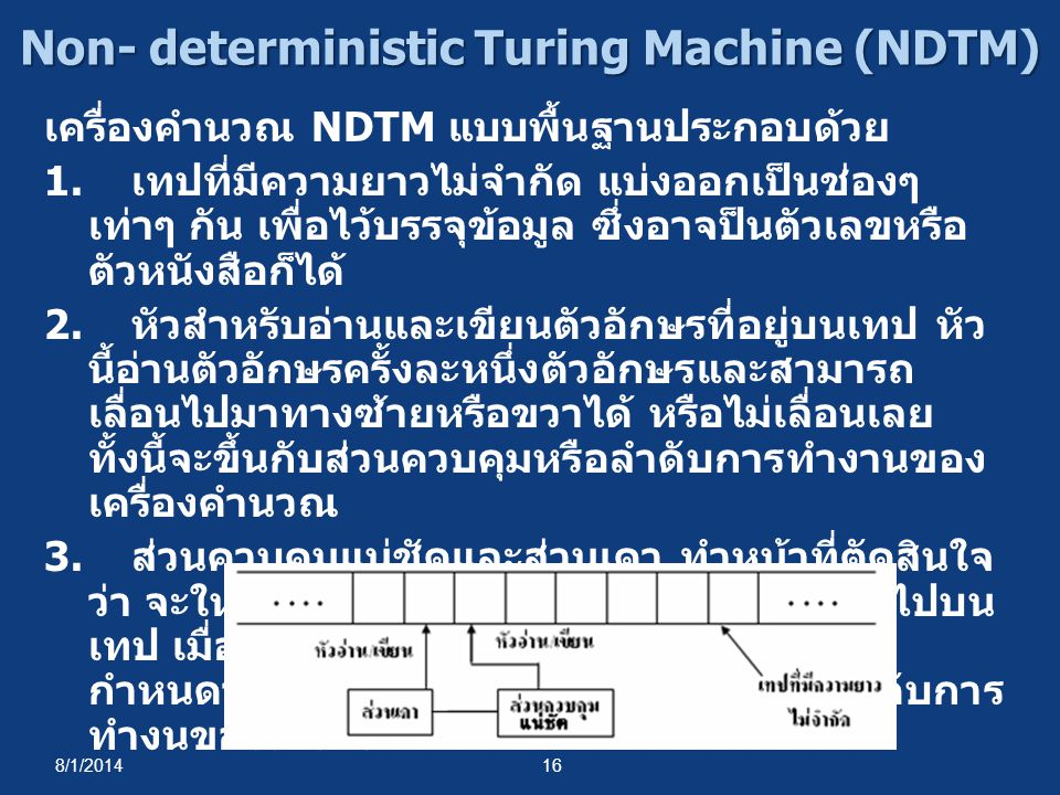Non- deterministic Turing Machine (NDTM)
