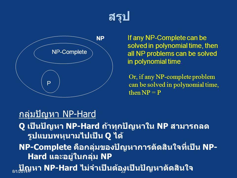 สรุป กลุ่มปัญหา NP-Hard