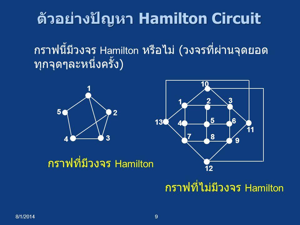 ตัวอย่างปัญหา Hamilton Circuit