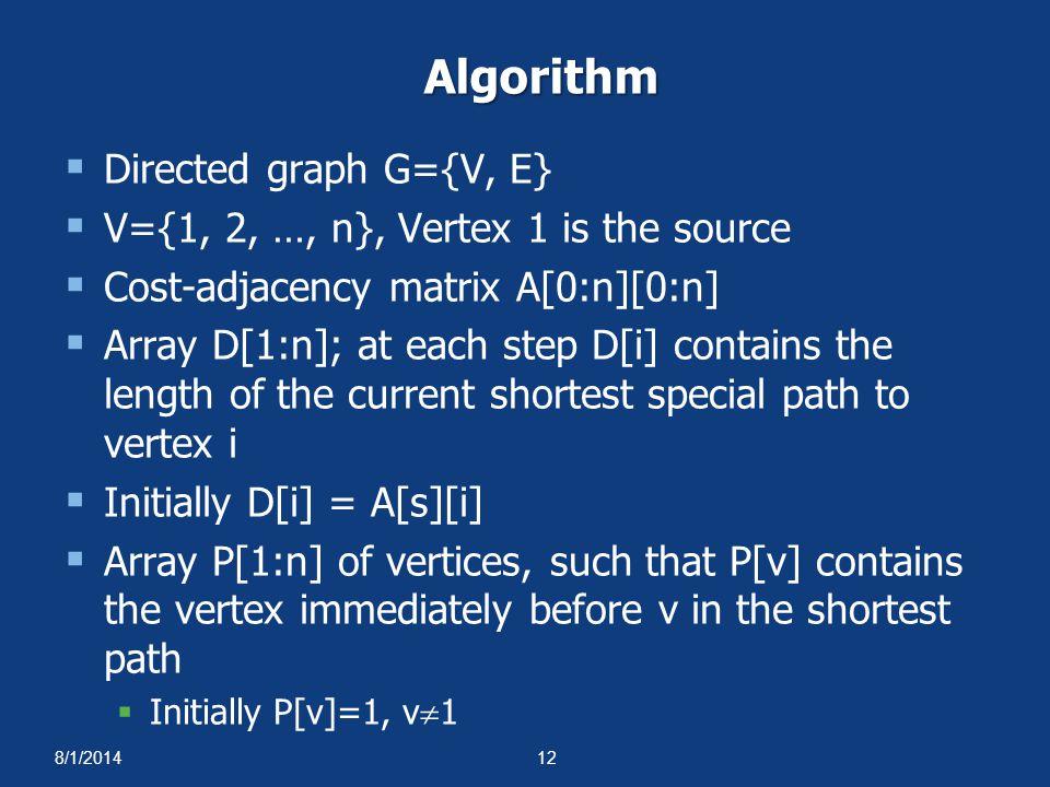 Algorithm Directed graph G={V, E}