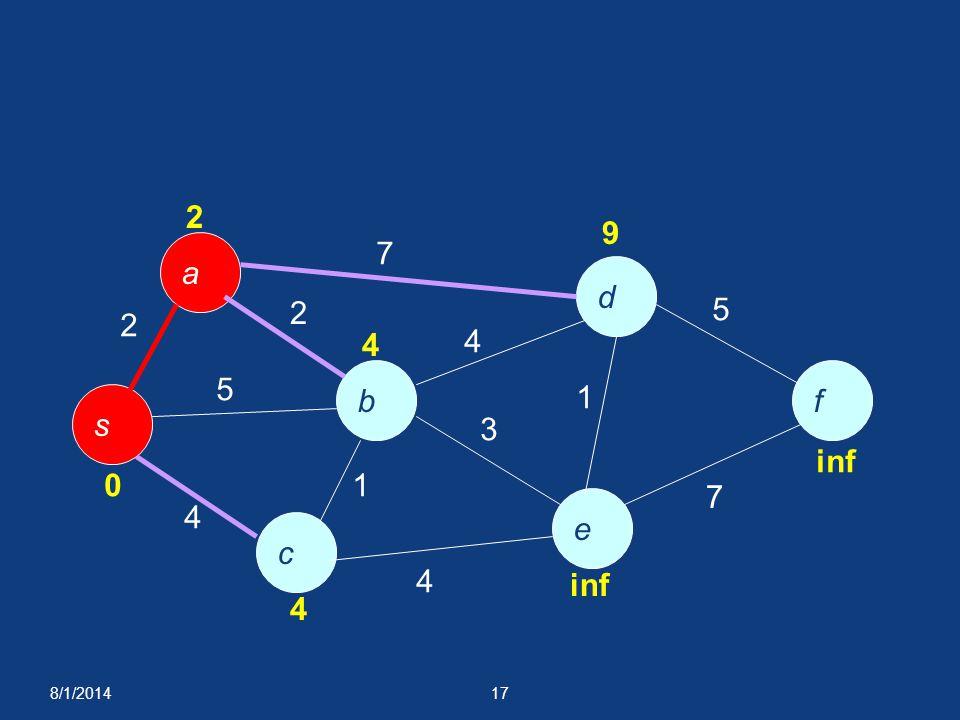 2 9 a 7 d 2 5 2 4 4 5 b f 1 s 3 inf 1 7 4 e c 4 inf 4 4/4/2017