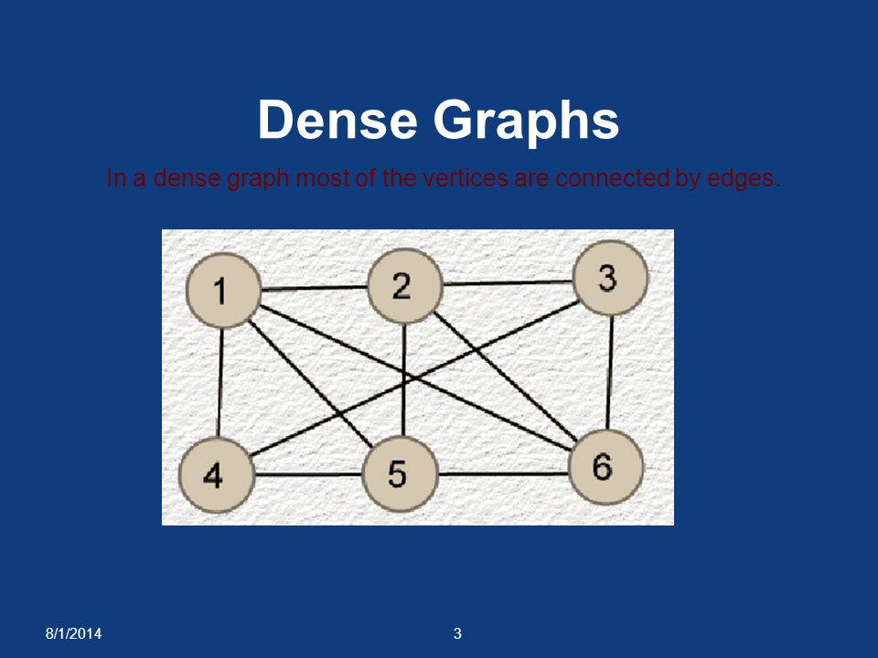 Dense Graphs In a dense graph most of the vertices are connected by edges. 4/4/2017