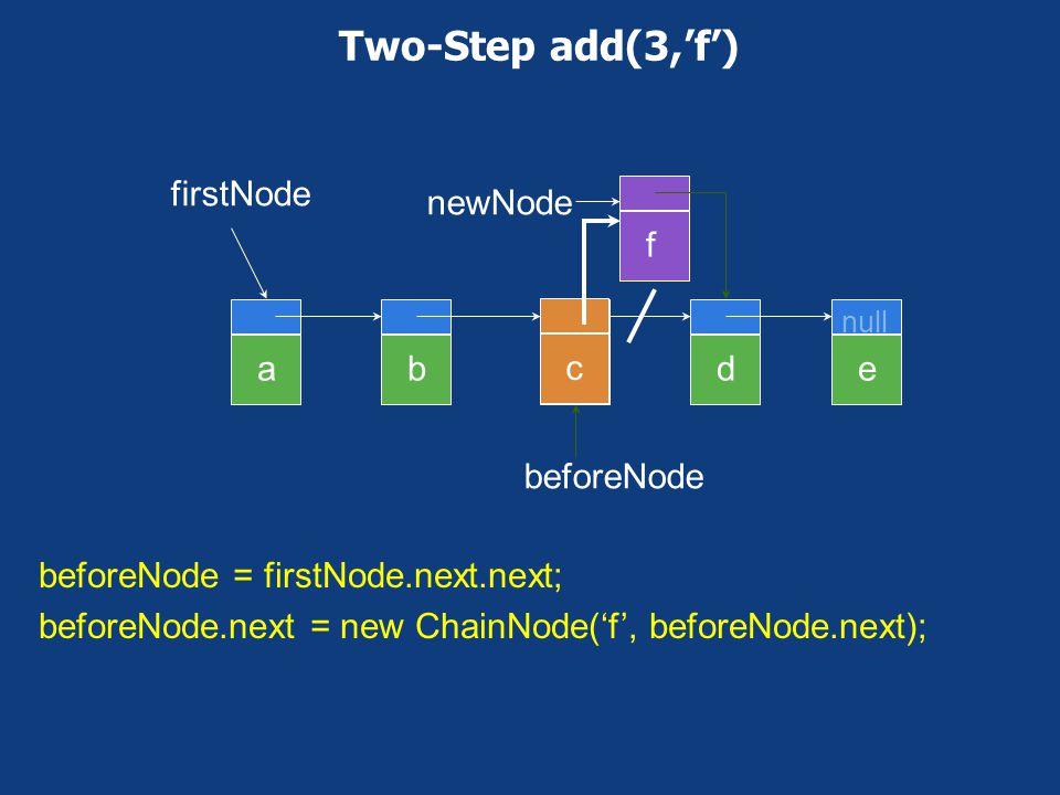 Two-Step add(3,'f') a b c d e firstNode f newNode beforeNode