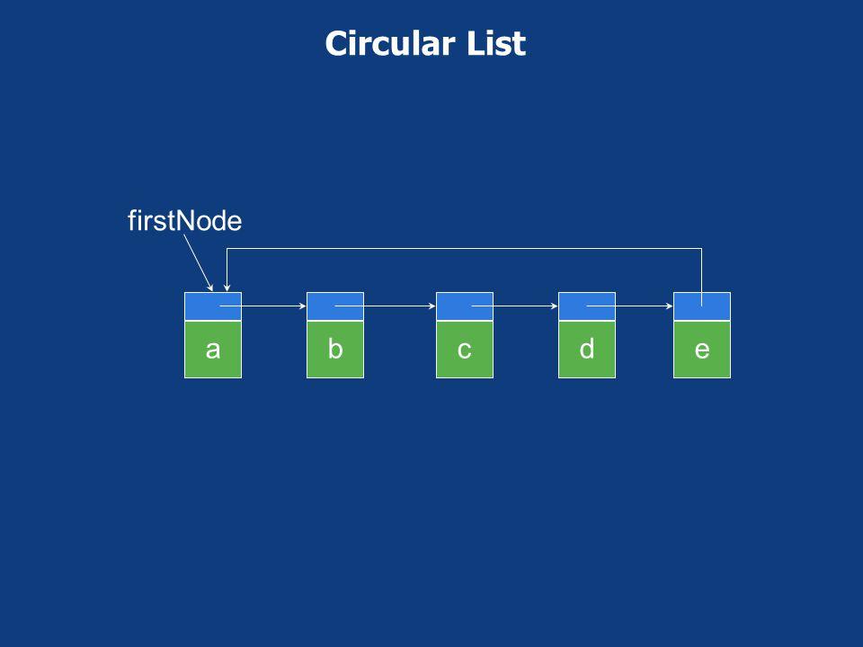 Circular List firstNode a b c d e