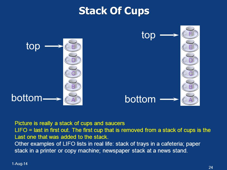 Stack Of Cups top bottom F E D C B A