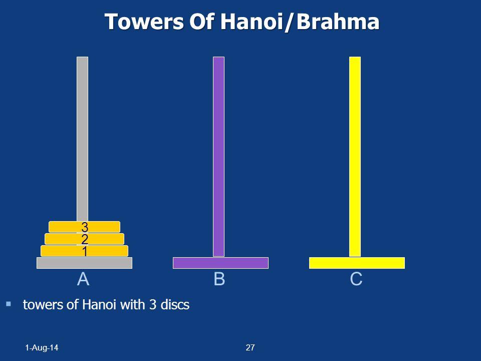 Towers Of Hanoi/Brahma