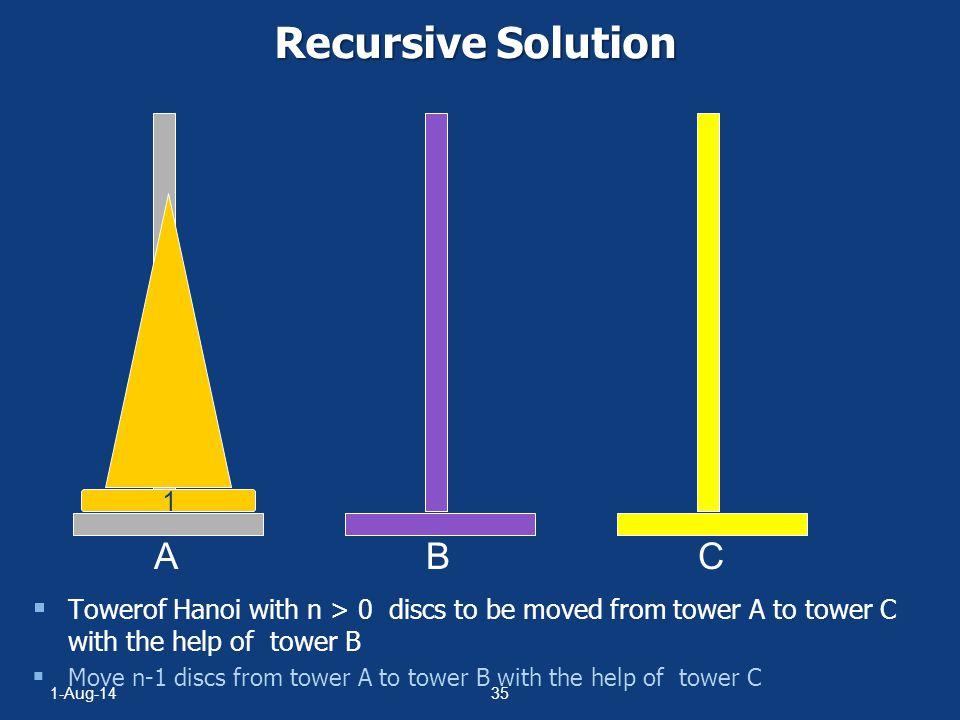 Recursive Solution A B C 1