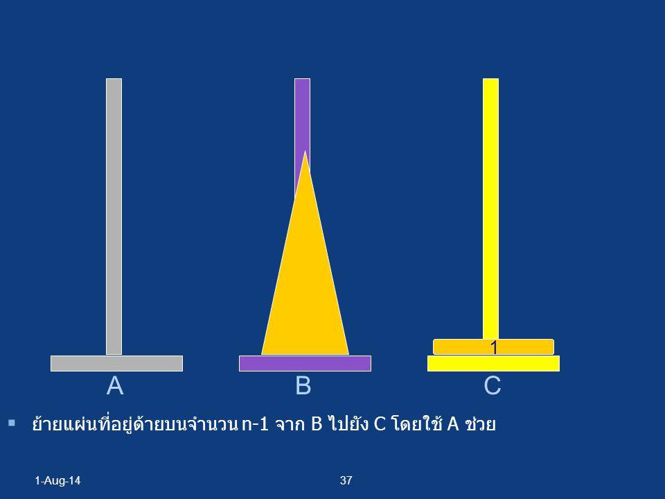 B C A 1 ย้ายแผ่นที่อยู่ด้ายบนจำนวน n-1 จาก B ไปยัง C โดยใช้ A ช่วย