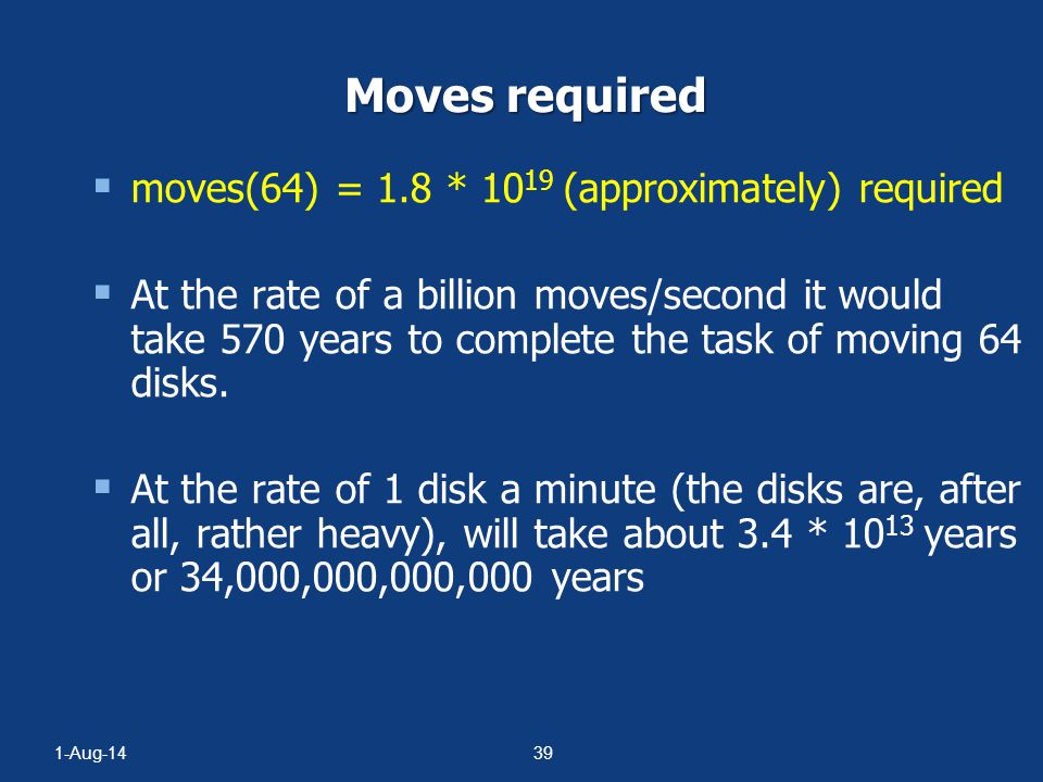 Moves required moves(64) = 1.8 * 1019 (approximately) required