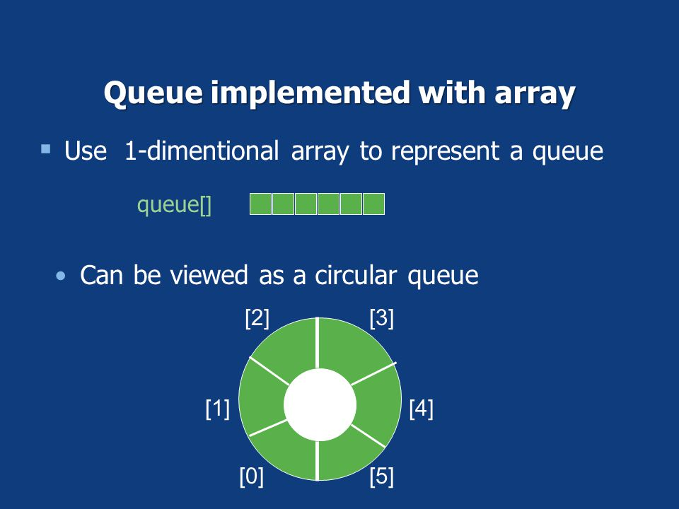 Queue implemented with array