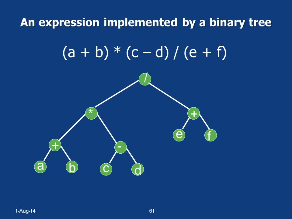 An expression implemented by a binary tree