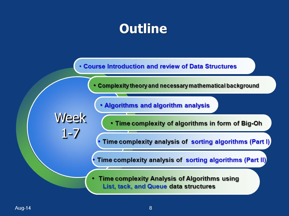 Outline Course Introduction and review of Data Structures. Complexity theory and necessary mathematical background.