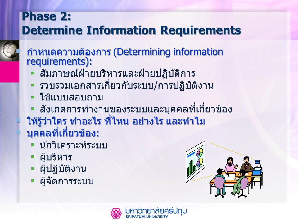 Phase 2: Determine Information Requirements