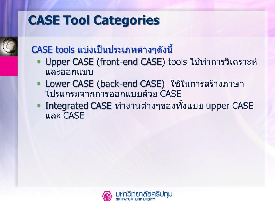 CASE Tool Categories CASE tools แบ่งเป็นประเภทต่างๆดังนี้