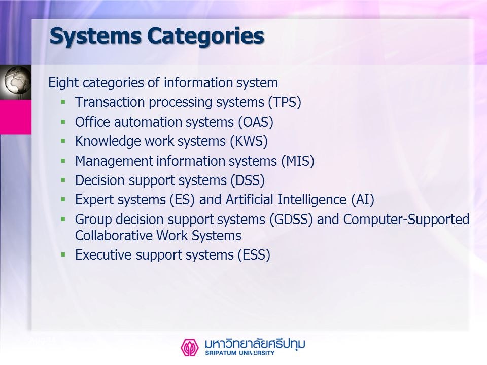 Systems Categories Eight categories of information system