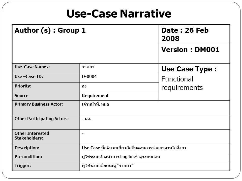 Use-Case Narrative Author (s) : Group 1 Date : 26 Feb 2008
