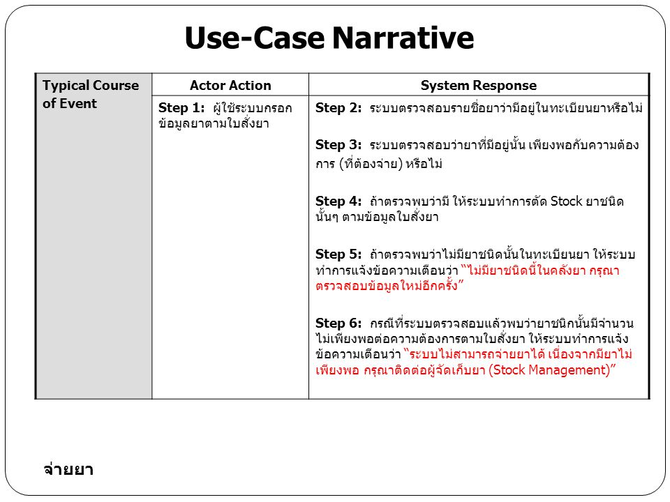 Use-Case Narrative จ่ายยา Typical Course of Event Actor Action
