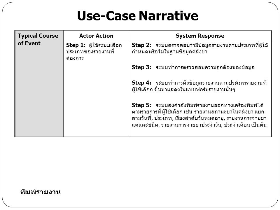 Use-Case Narrative พิมพ์รายงาน Typical Course of Event Actor Action