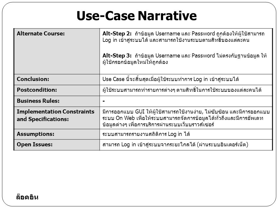 Use-Case Narrative ล็อคอิน Alternate Course: