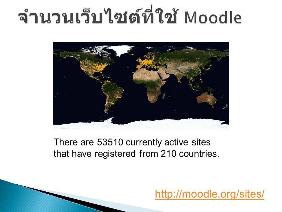 จำนวนเว็บไซต์ที่ใช้ Moodle