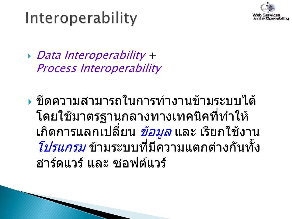 Interoperability Data Interoperability + Process Interoperability.