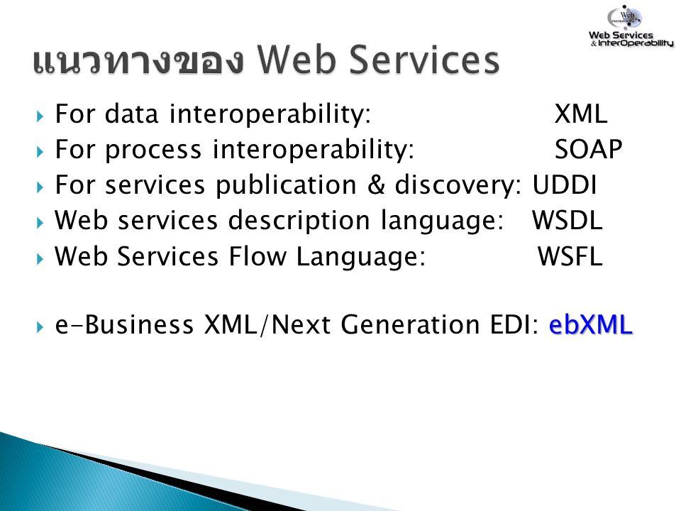 แนวทางของ Web Services