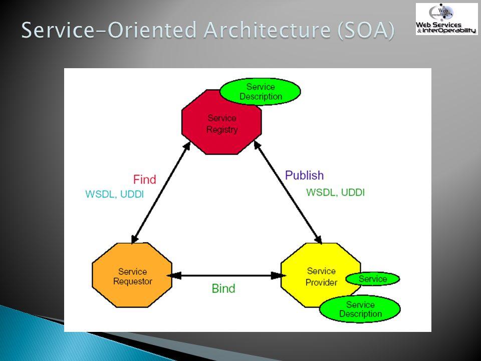 Service-Oriented Architecture (SOA)